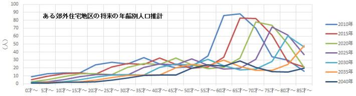 Sawaki Research2