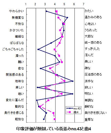 Sawaki Research3