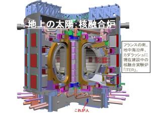 地上の太陽:核融合炉研究(核融合中性子工学研究)